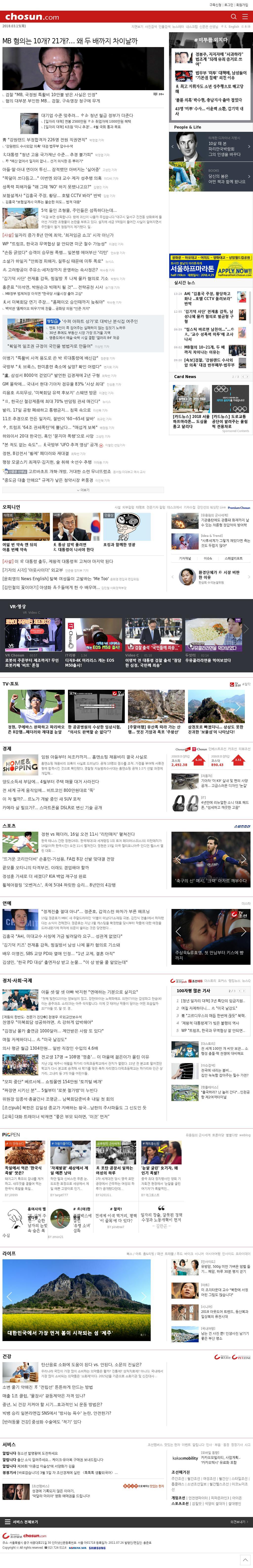chosun.com at Thursday March 15, 2018, 2:02 p.m. UTC